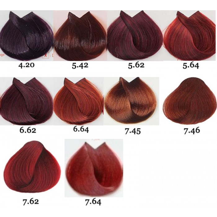 Loreal Majirouge Permanent Hair Color