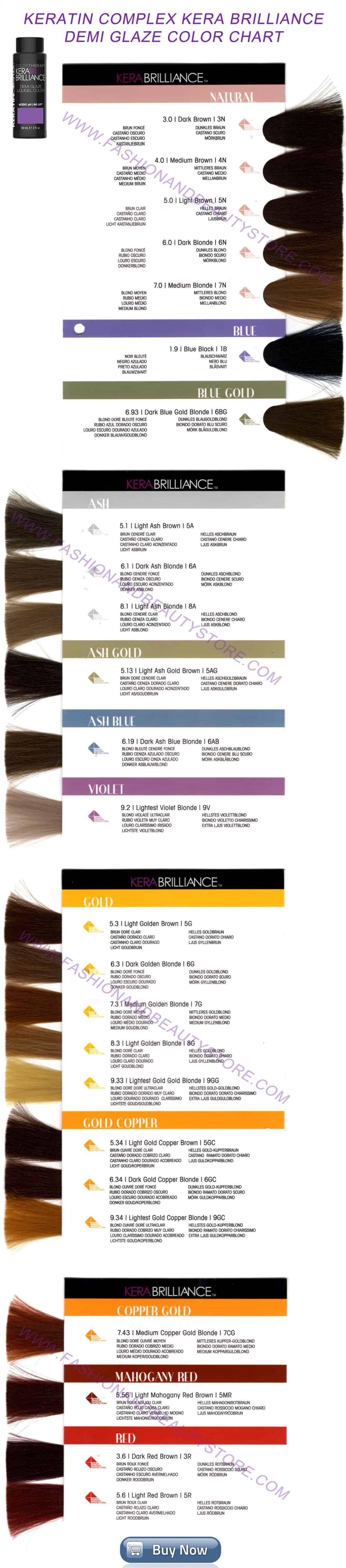 Keratin plex Kera Brilliance Color Chart