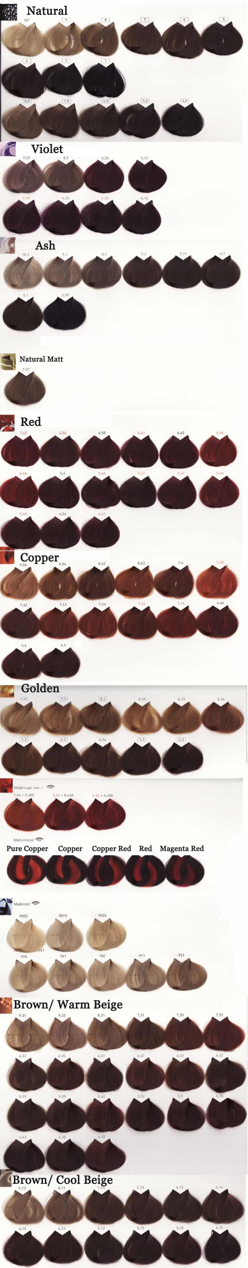 Majirel colour chart - Loreal Majirel Color Chart
