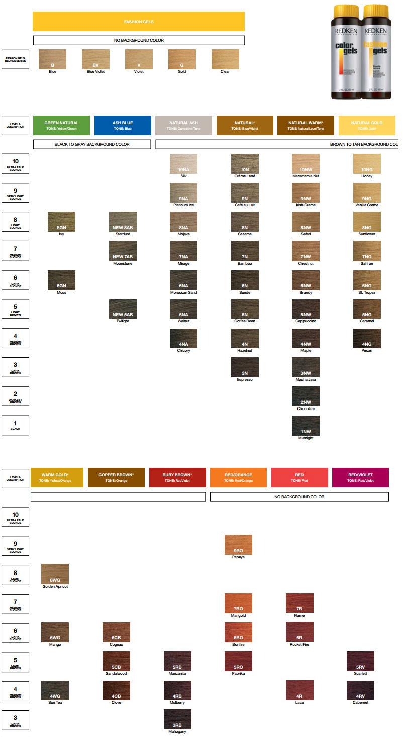 Redken color gels color chart nvjuhfo Choice Image